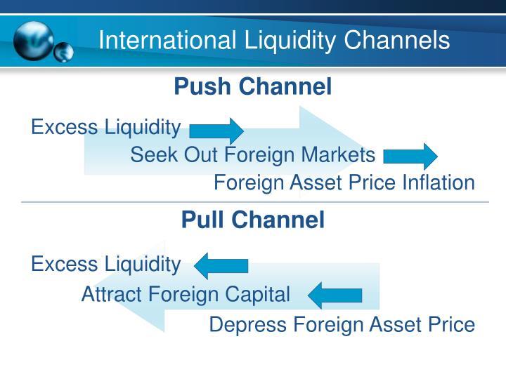 International Liquidity Channels
