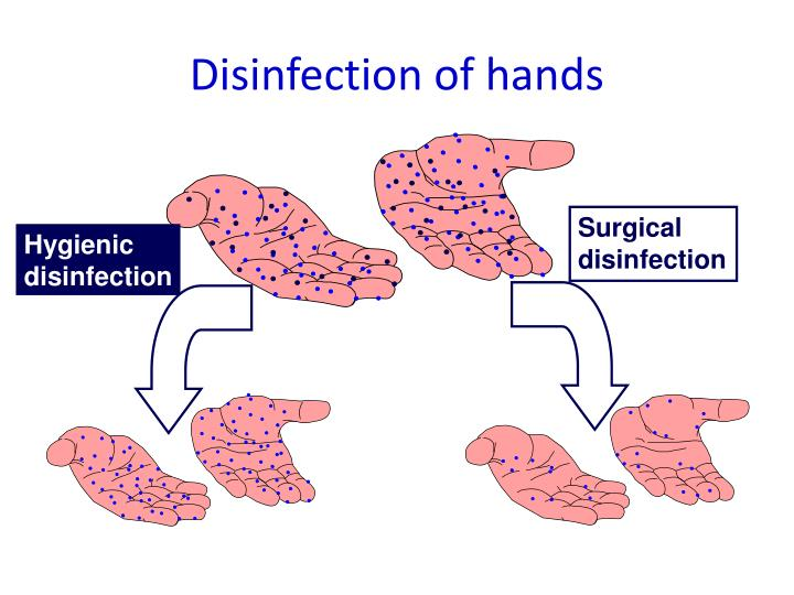 Disinfection of hands