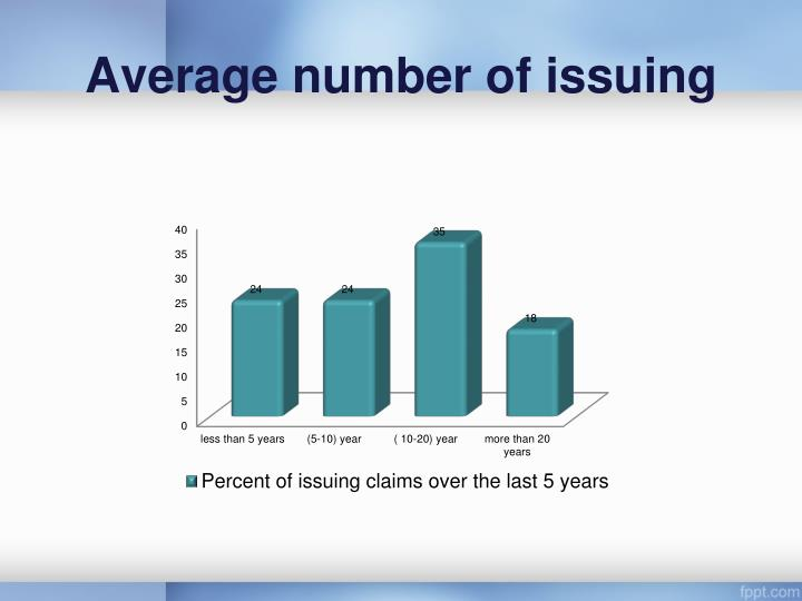 Average number of issuing