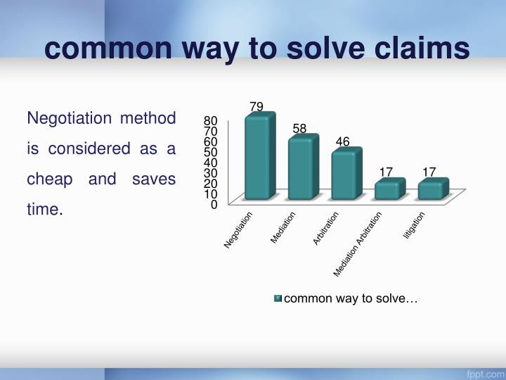 common way to solve claims
