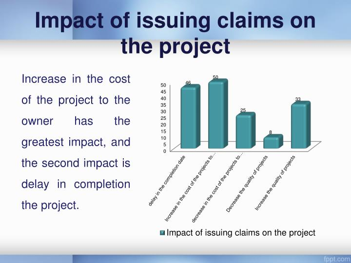 Impact of issuing claims on the project