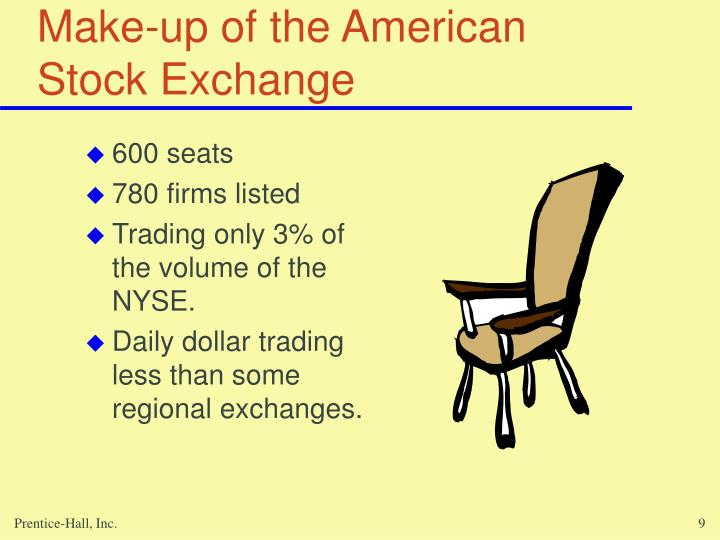 Make-up of the American Stock Exchange