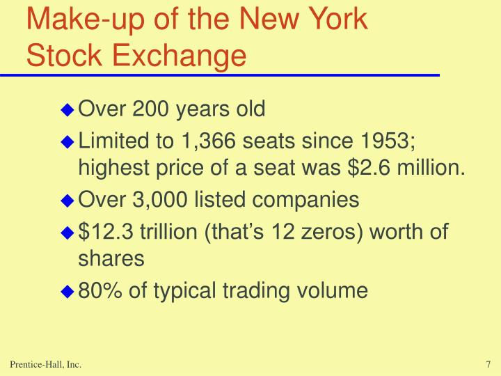 Make-up of the New York Stock Exchange
