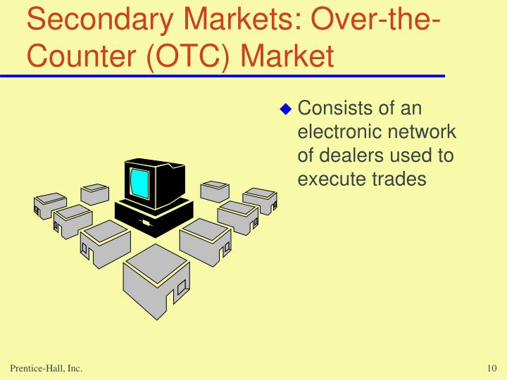 Secondary Markets: Over-the-Counter (OTC) Market