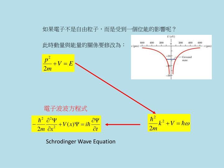 如果電子不是自由粒子,而是受到一個位能的影響呢?