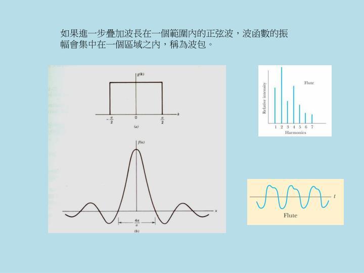 如果進一步疊加波長在一個範圍內的正弦波,波函數的振幅會集中在一個區域之內,稱為波包。