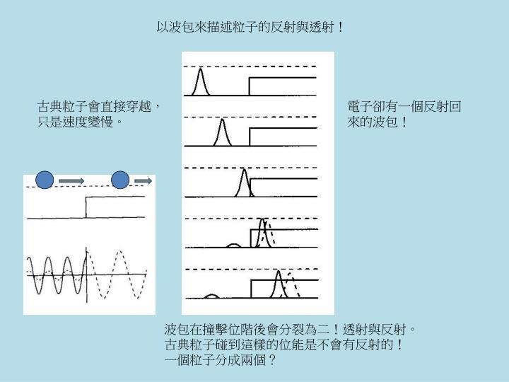 以波包來描述粒子的反射與透射!
