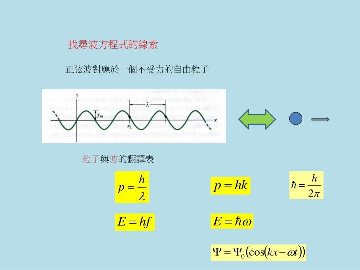 找尋波方程式的線索