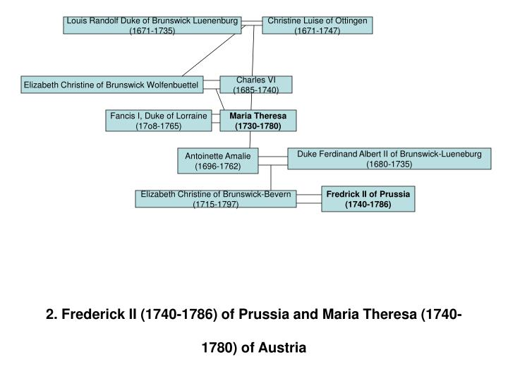 2. Frederick II (1740-1786) of Prussia and Maria Theresa (1740-1780) of Austria