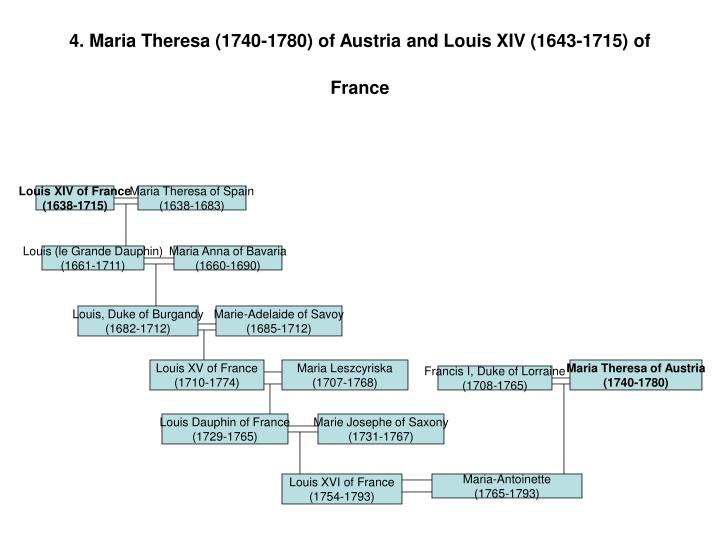 4. Maria Theresa (1740-1780) of Austria and Louis XIV (1643-1715) of France