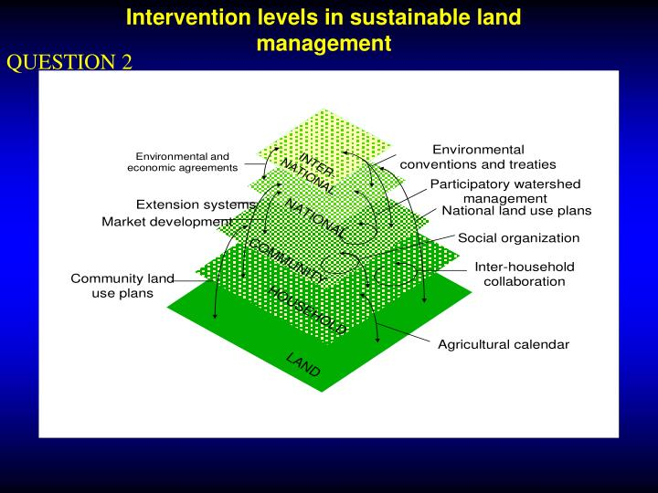 Intervention levels in sustainable land management