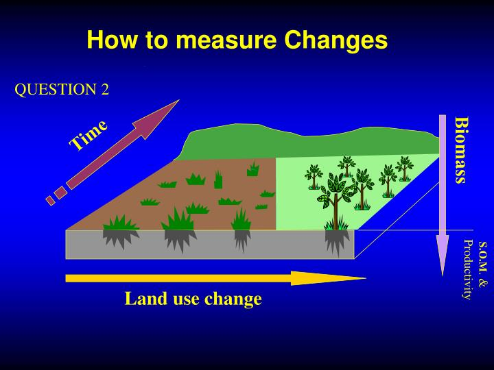 How to measure Changes