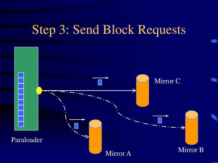 Step 3: Send Block Requests