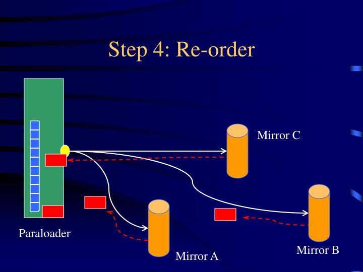 Step 4: Re-order