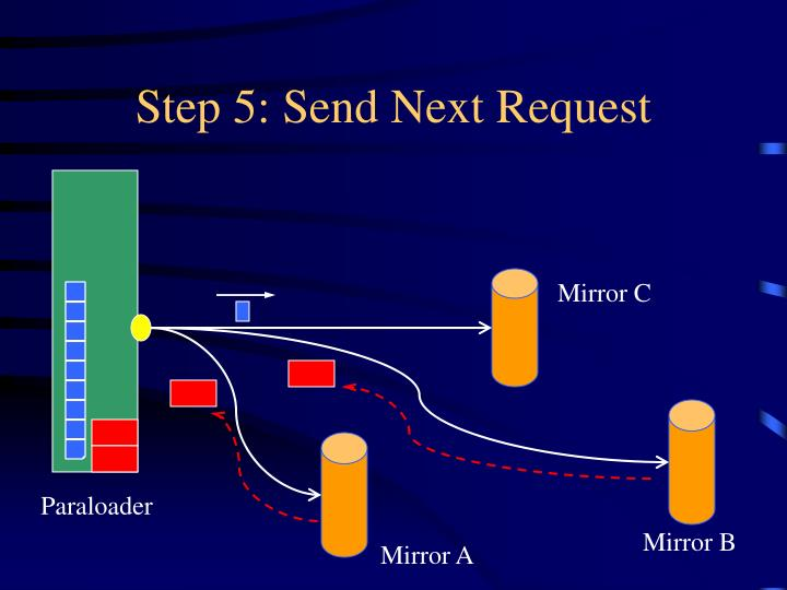 Step 5: Send Next Request