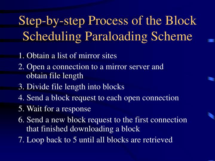 Step-by-step Process of the Block Scheduling Paraloading Scheme