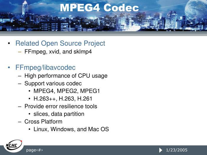 MPEG4 Codec