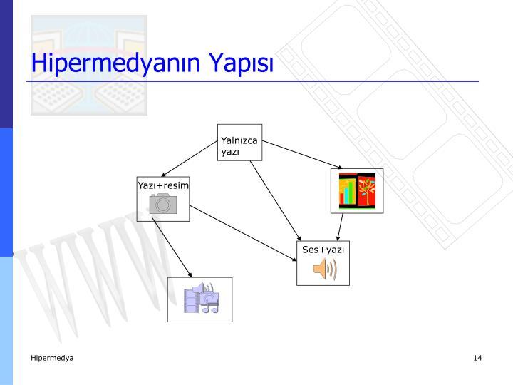 Hipermedyanın Yapısı
