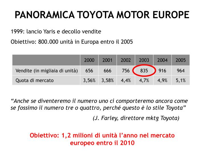 PANORAMICA TOYOTA MOTOR EUROPE