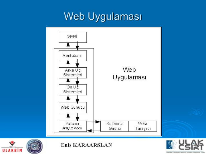 Web Uygulaması