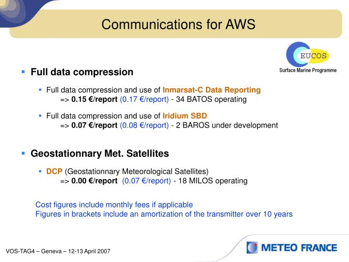 Communications for AWS