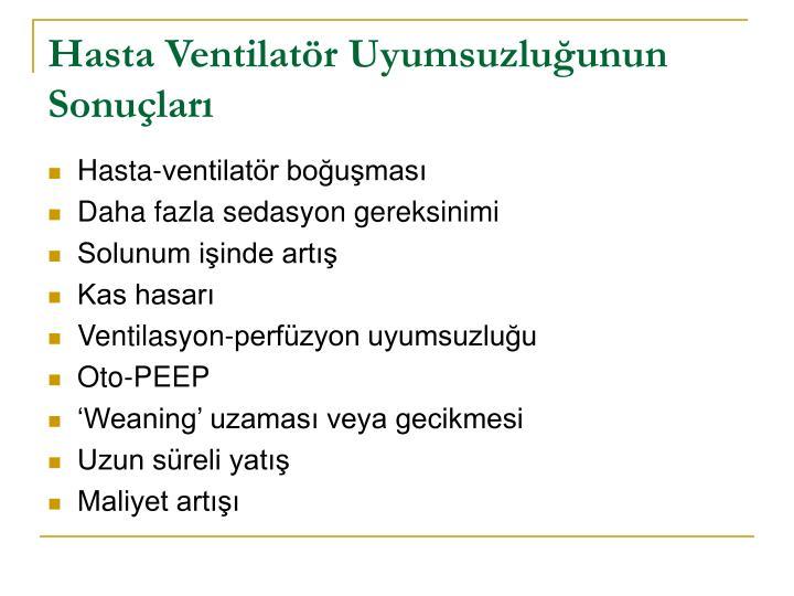 Hasta Ventilatör Uyumsuzluğunun Sonuçları