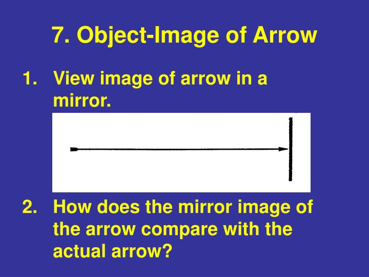 7. Object-Image of Arrow
