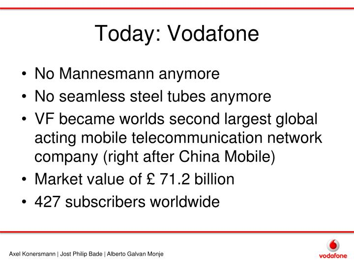 Today: Vodafone