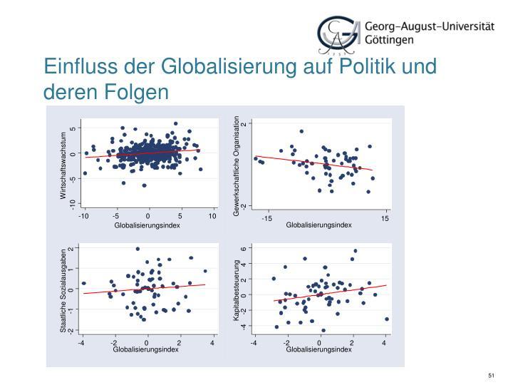 Einfluss der Globalisierung auf Politik und deren Folgen