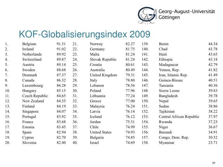 KOF-Globalisierungsindex 2009
