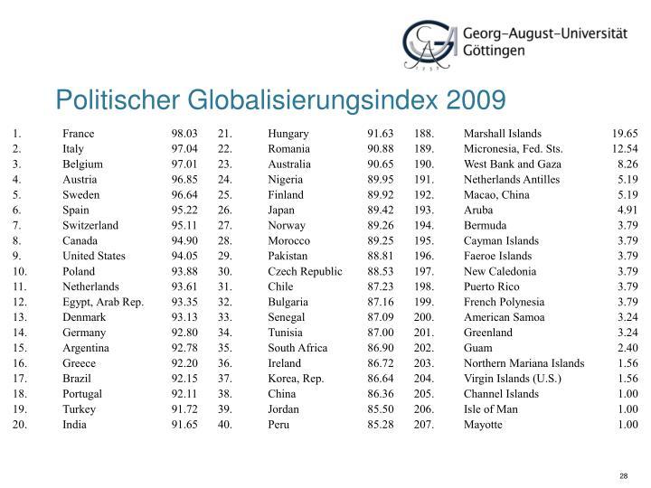 Politischer Globalisierungsindex 2009