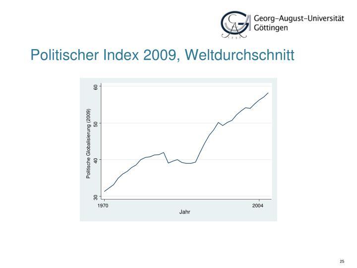 Politischer Index 2009, Weltdurchschnitt