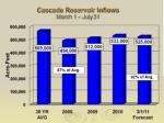 cascade reservoir inflows march 1 july 31