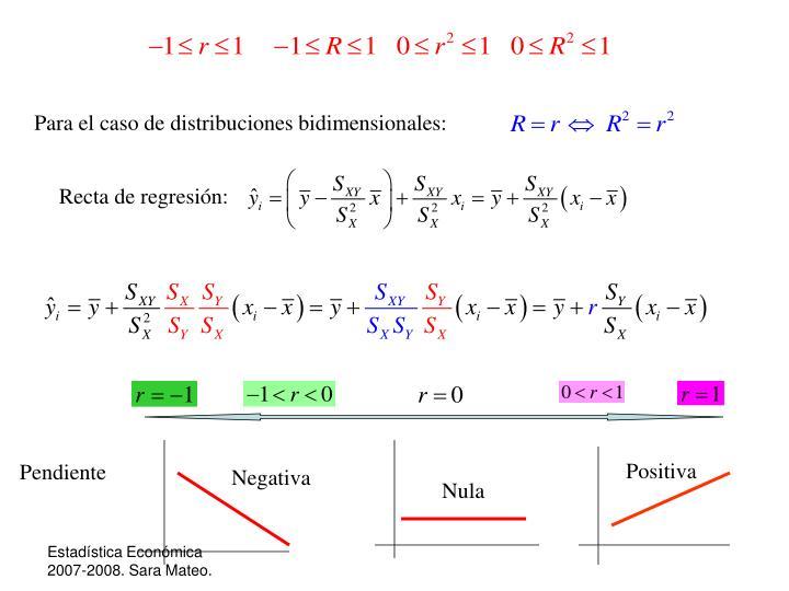 Para el caso de distribuciones bidimensionales: