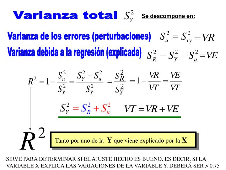 Varianza total
