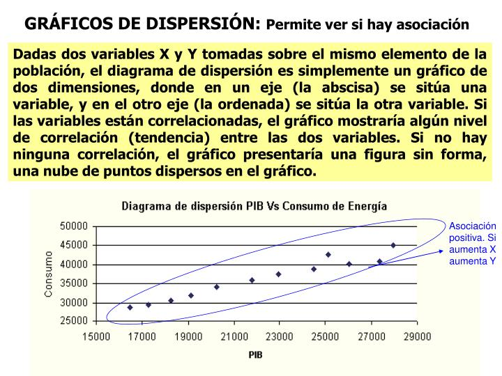 GRÁFICOS DE DISPERSIÓN: