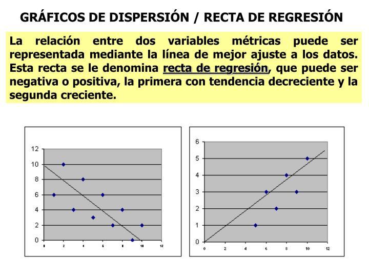 GRÁFICOS DE DISPERSIÓN / RECTA DE REGRESIÓN