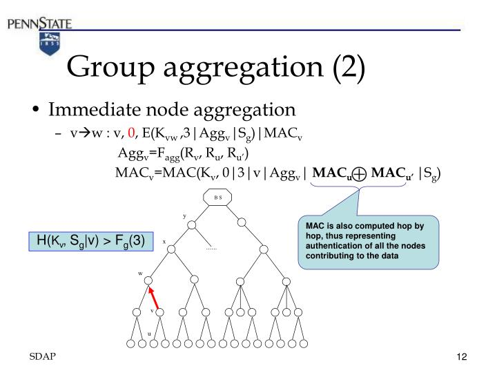 Group aggregation (2)