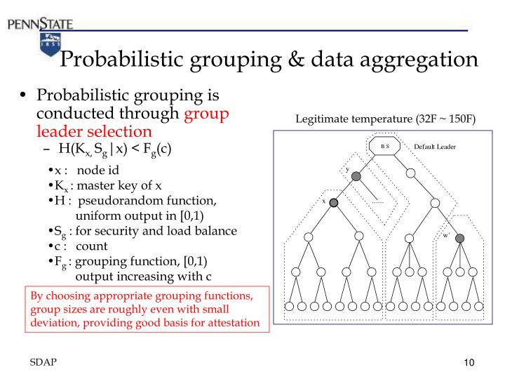Probabilistic grouping & data aggregation