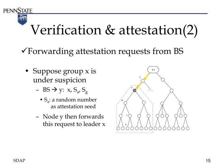 Verification & attestation(2)