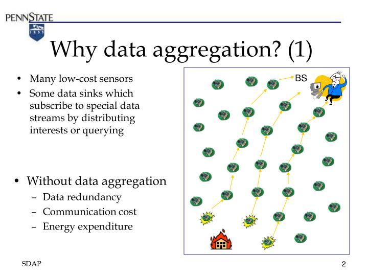 Why data aggregation? (1)