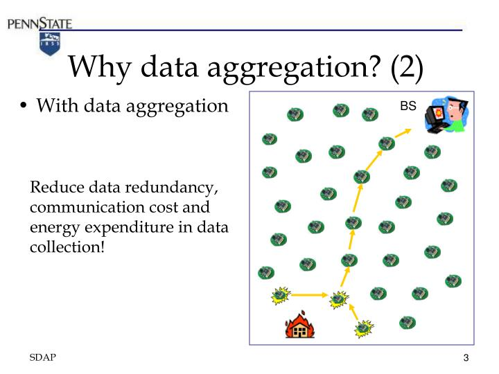 Why data aggregation? (2)