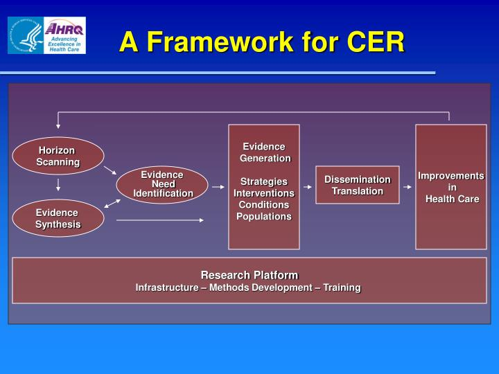 A Framework for CER