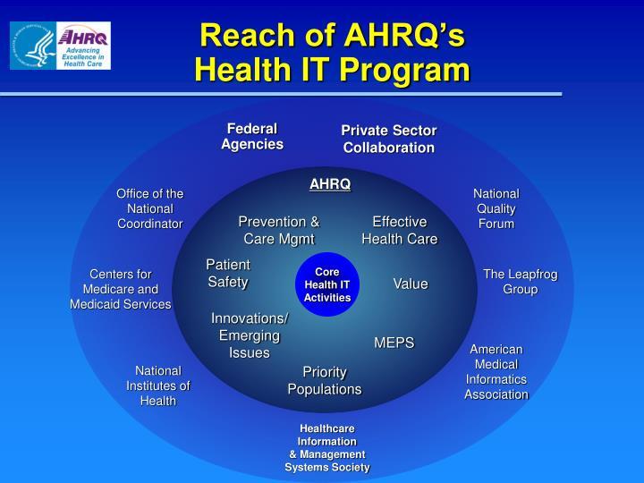 Reach of AHRQ's