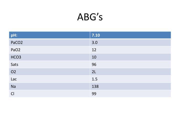 ABG's