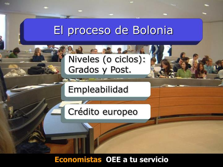 El proceso de Bolonia