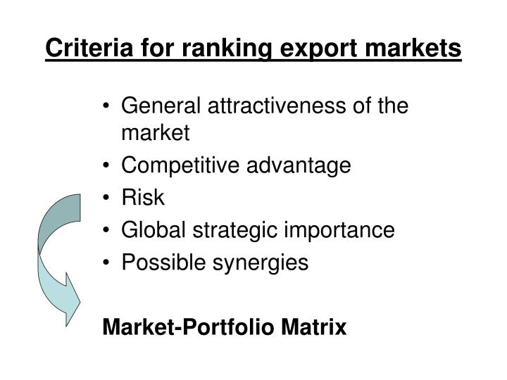 Criteria for ranking export markets