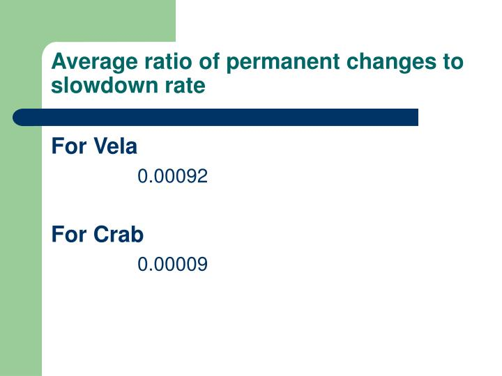 Average ratio of permanent changes to slowdown rate