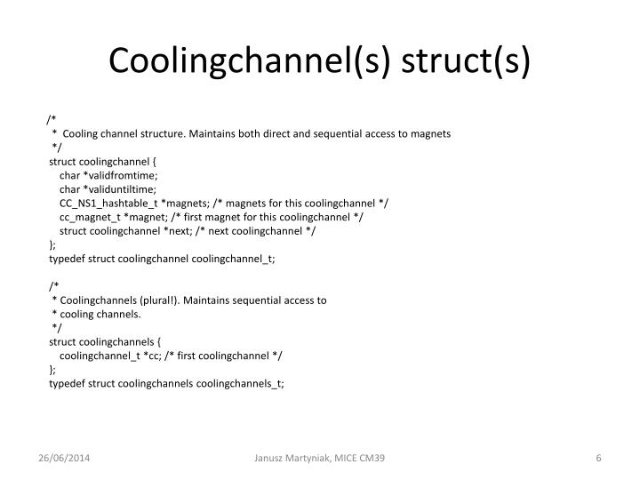 Coolingchannel