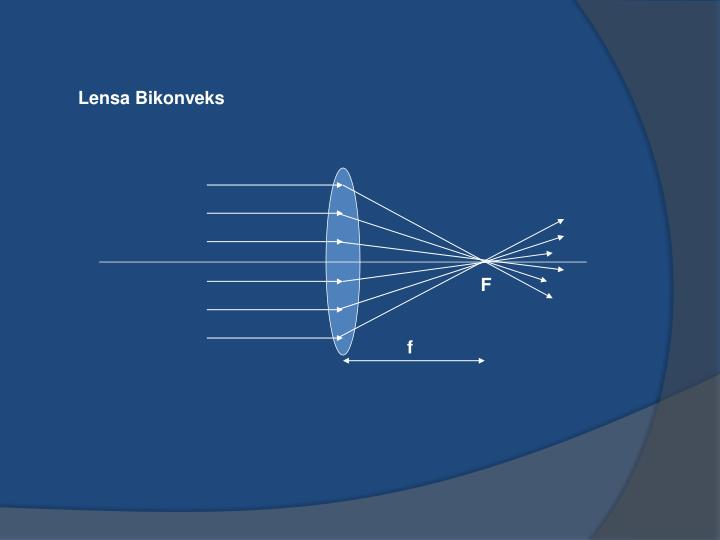 Lensa Bikonveks